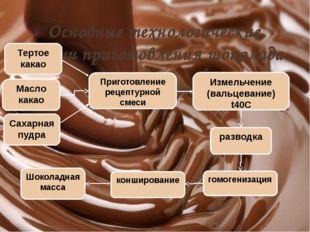 Основные технологические стадии приготовления шоколада. разводка гомогенизаци