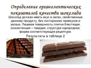 Шоколад должен иметь вкус и запах, свойственные данному продукту, без посторо