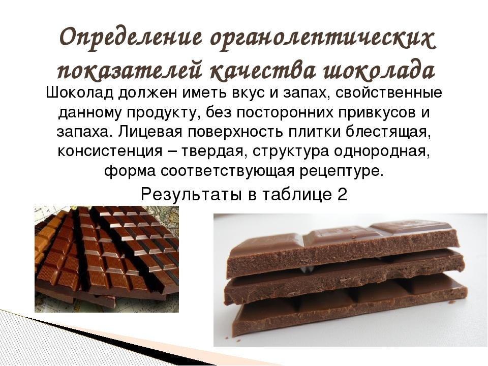 Шоколад должен иметь вкус и запах, свойственные данному продукту, без посторо...