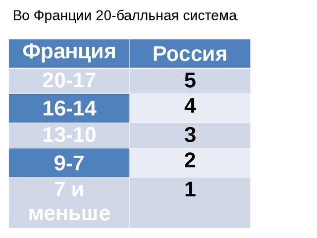 Во Франции 20-балльная система. Франция Россия 20-17 5 16-14 4 13-10 3 9-7 2...