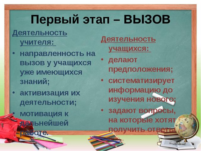 Первый этап – ВЫЗОВ Деятельность учителя: направленность на вызов у учащихся...