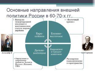 Основные направления внешней политики России в 60-70-х гг. Александр II А.М.Г