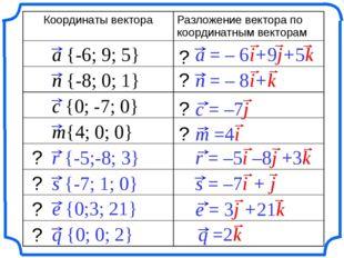 a {-6; 9; 5} n {-8; 0; 1} m{4; 0; 0} c {0; -7; 0} ? ? ? ? ? ? ? ? r {-5;-8; 3
