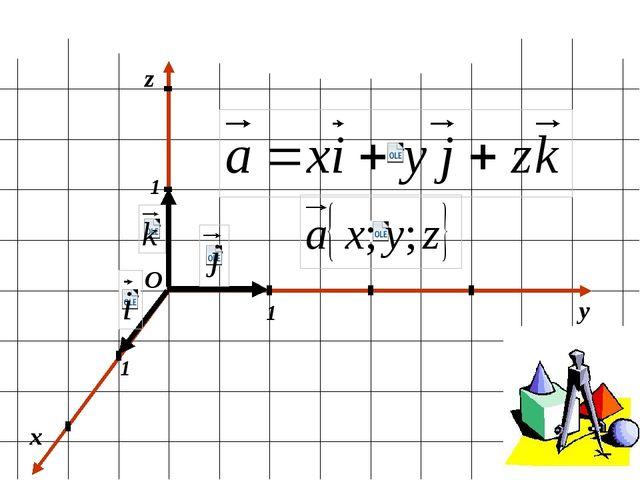 x y 1 1 1 О z