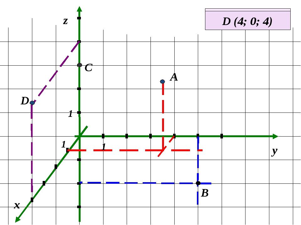 x y z А (1; 4; 3) А В (0; 5; -3) 1 1 1 В С (0; 0; 3) С D (4; 0; 4) D
