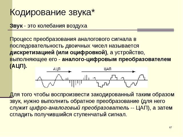 * Кодирование звука* Звук- это колебания воздуха Процесс преобразования анал...