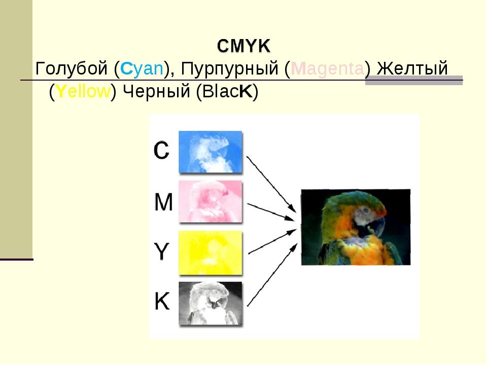 Голубой (Cyan), Пурпурный (Magenta) Желтый (Yellow) Черный (BlacK)