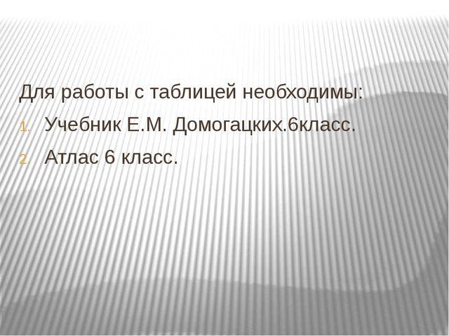 Для работы с таблицей необходимы: Учебник Е.М. Домогацких.6класс. Атлас 6 кла...