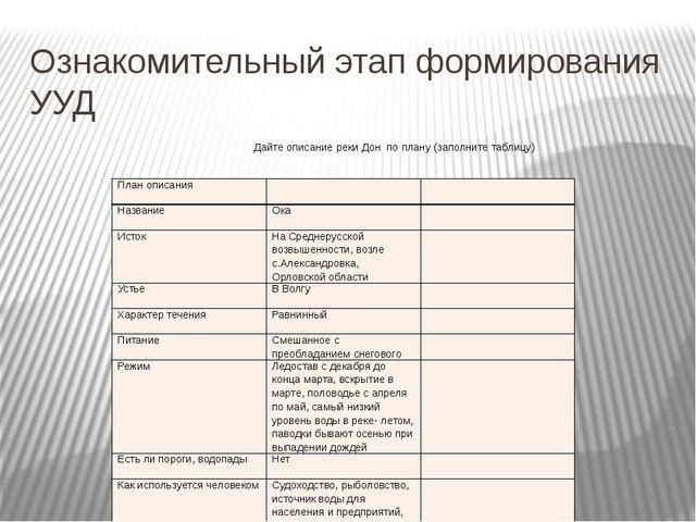 Ознакомительный этап формирования УУД Дайте описание реки Дон по плану (запол...