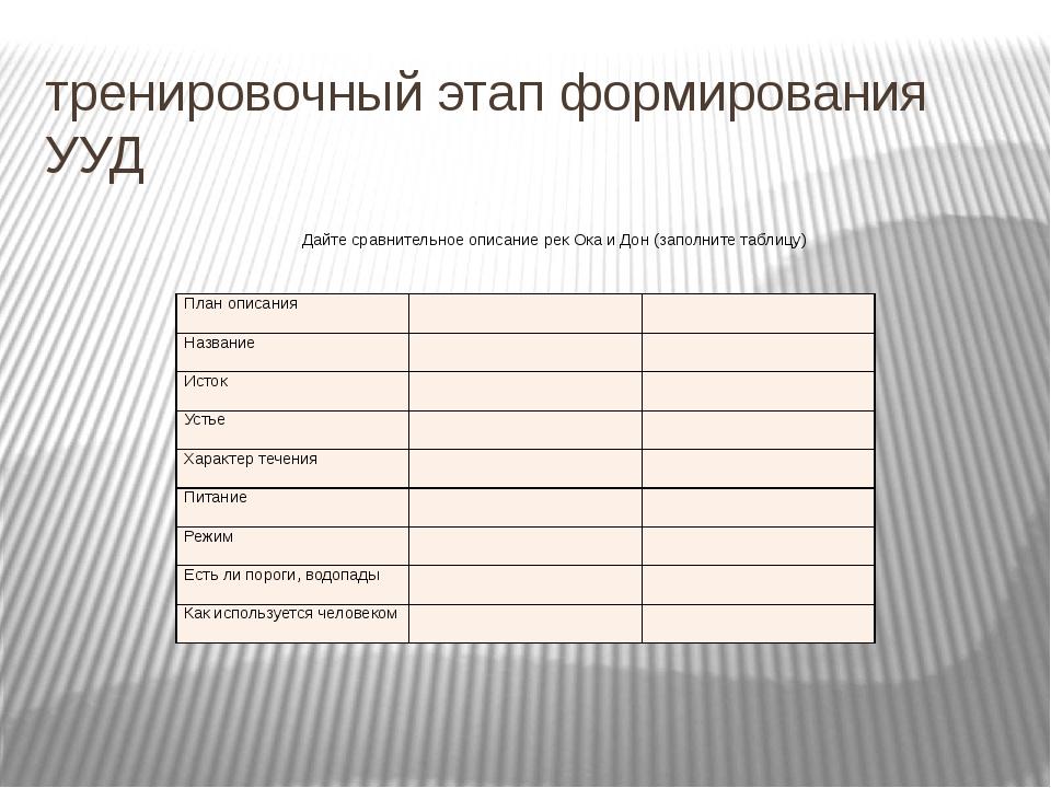 тренировочный этап формирования УУД Дайте сравнительное описание рек Ока и До...