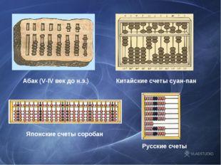 Абак (V-IV век до н.э.) Китайские счеты суан-пан Японские счеты соробан Русск