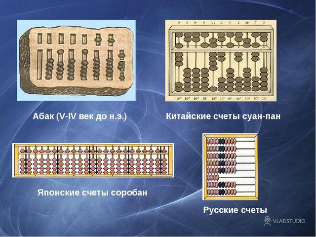 Абак (V-IV век до н.э.) Китайские счеты суан-пан Японские счеты соробан Русск...