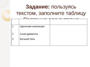 Задание: пользуясь текстом, заполните таблицу «Растения для рутария» №п/п Тип