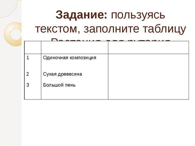 Задание: пользуясь текстом, заполните таблицу «Растения для рутария» №п/п Тип...