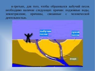 в-третьих, для того, чтобы образовался зыбучий песок необходимо наличие следу