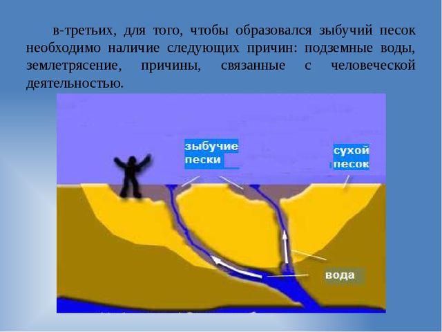 в-третьих, для того, чтобы образовался зыбучий песок необходимо наличие следу...