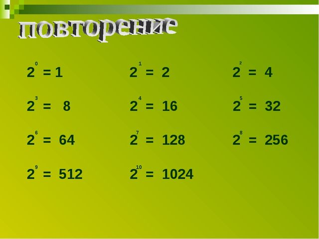 2 = 1 2 = 2 2 = 4 = 8 2 = 16 2 = 32 2 = 64 2 = 128 2 = 256 2 = 512 2 = 1024 0...