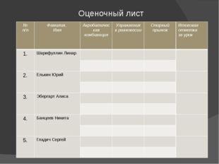 Оценочный лист № п/п Фамилия, Имя Акробатическаякомбинация Упражнения в равно
