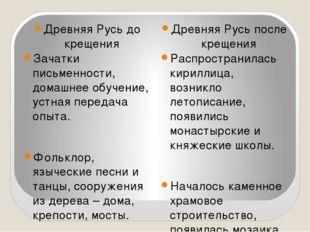 Древняя Русь до крещения Древняя Русь после крещения Зачатки письменности, д