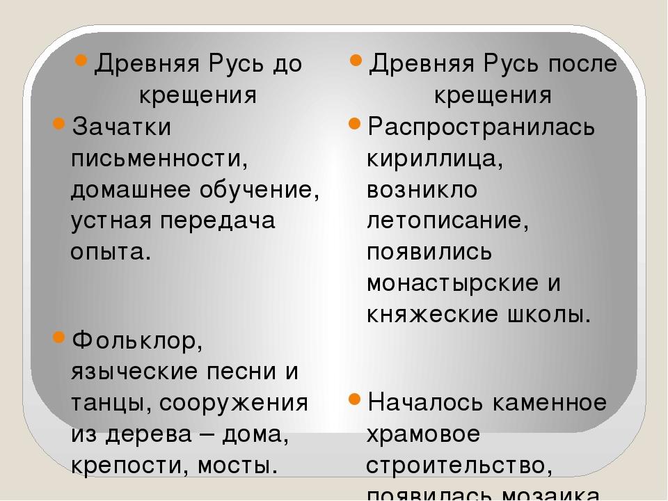 Древняя Русь до крещения Древняя Русь после крещения Зачатки письменности, д...