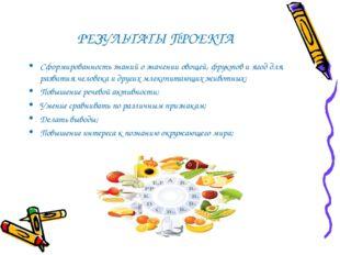 РЕЗУЛЬТАТЫ ПРОЕКТА Сформированность знаний о значении овощей, фруктов и ягод