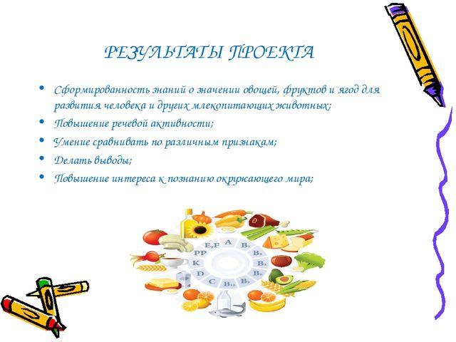 РЕЗУЛЬТАТЫ ПРОЕКТА Сформированность знаний о значении овощей, фруктов и ягод...