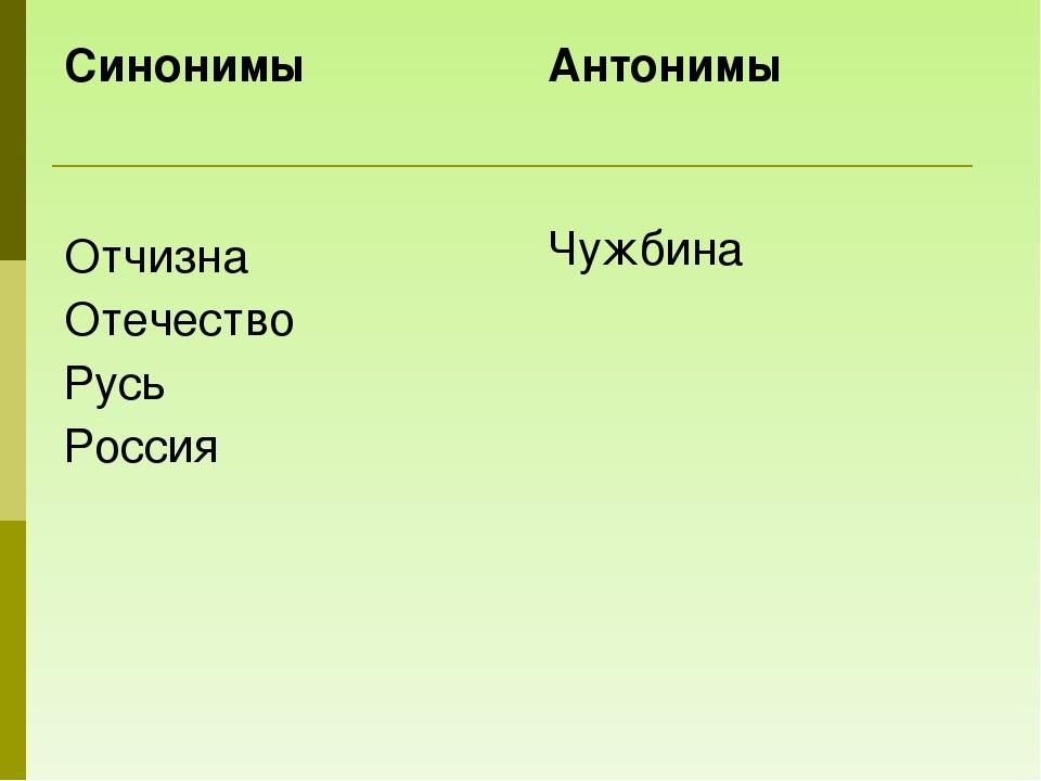 Синонимы Отчизна Отечество Русь Россия Антонимы Чужбина