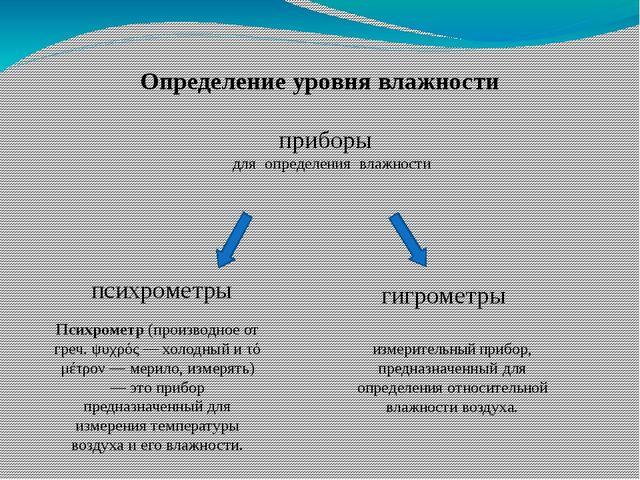 Определение уровня влажности приборы для определения влажности психрометры ги...