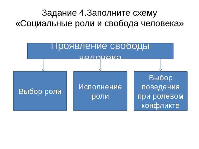 Задание 4.Заполните схему «Социальные роли и свобода человека» Проявление сво...