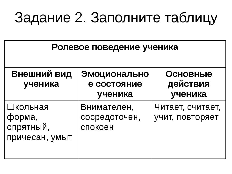 Задание 2. Заполните таблицу Ролевое поведение ученика Внешний вид ученика Эм...