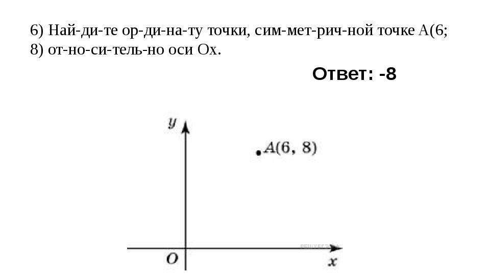 6) Найдите ординату точки, симметричной точкеA(6; 8) относительн...