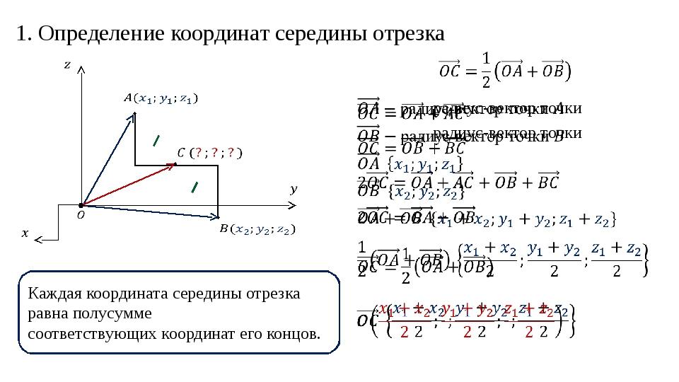 1. Определение координат середины отрезка Каждая координата середины отрезка...