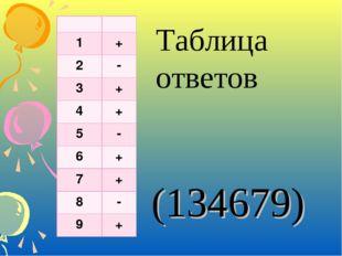 Таблица ответов (134679)  1+ 2- 3+ 4+ 5- 6+ 7+ 8- 9+