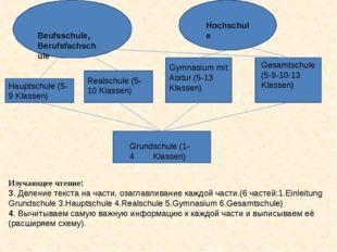 Grundschule (1-4 Klassen) Hauptschule (5-9 Klassen) Realschule (5-10 Klassen