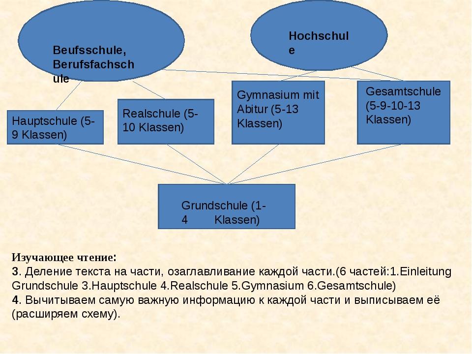 Grundschule (1-4 Klassen) Hauptschule (5-9 Klassen) Realschule (5-10 Klassen...