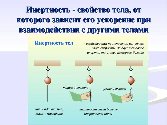 Инертность - свойство тела, от которого зависит его ускорение при взаимодейст...