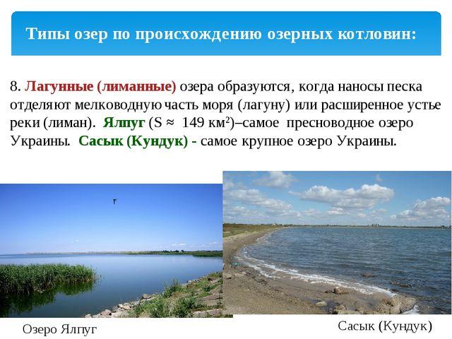 Типы озер по происхождению озерных котловин: 8.Лагунные (лиманные)озера обр...