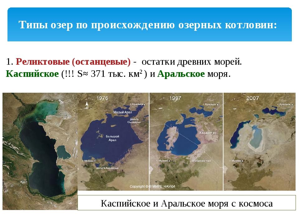 Типы озер по происхождению озерных котловин: 1.Реликтовые (останцевые)- ос...