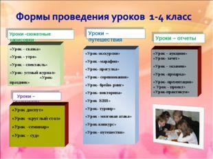 Уроки -сюжетные зарисовки «Урок – сказка» «Урок – утро» «Урок – спектакль» «У