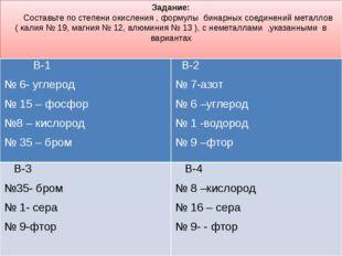 Задание: Составьте по степени окисления , формулы бинарных соединений металло