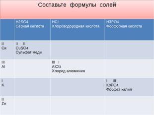 Составьте формулы солей H2SO4 Серная кислота HCl Хлороводороднаякислота H3PO4