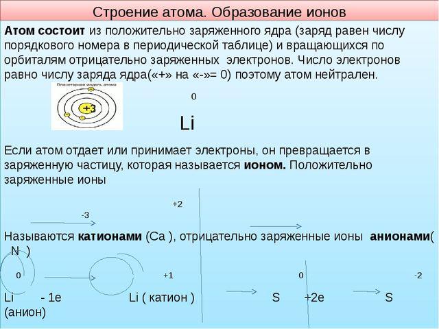 Строение атома. Образование ионов Атом состоит из положительно заряженного яд...