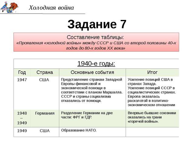 Холодная война Задание 7 Составление таблицы: «Проявления «холодной войны» ме...
