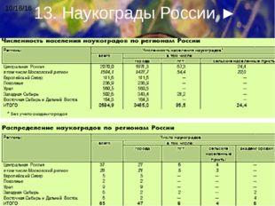 13. Наукограды России ►