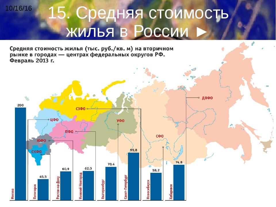 15. Средняя стоимость жилья в России ►
