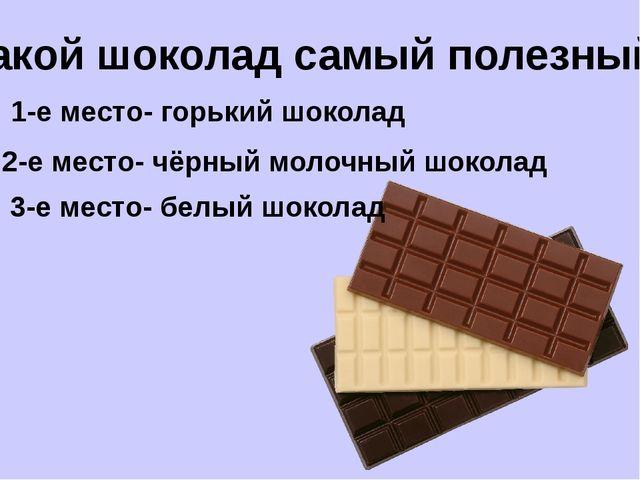 Какой шоколад самый полезный? 1-е место- горький шоколад 2-е место- чёрный мо...