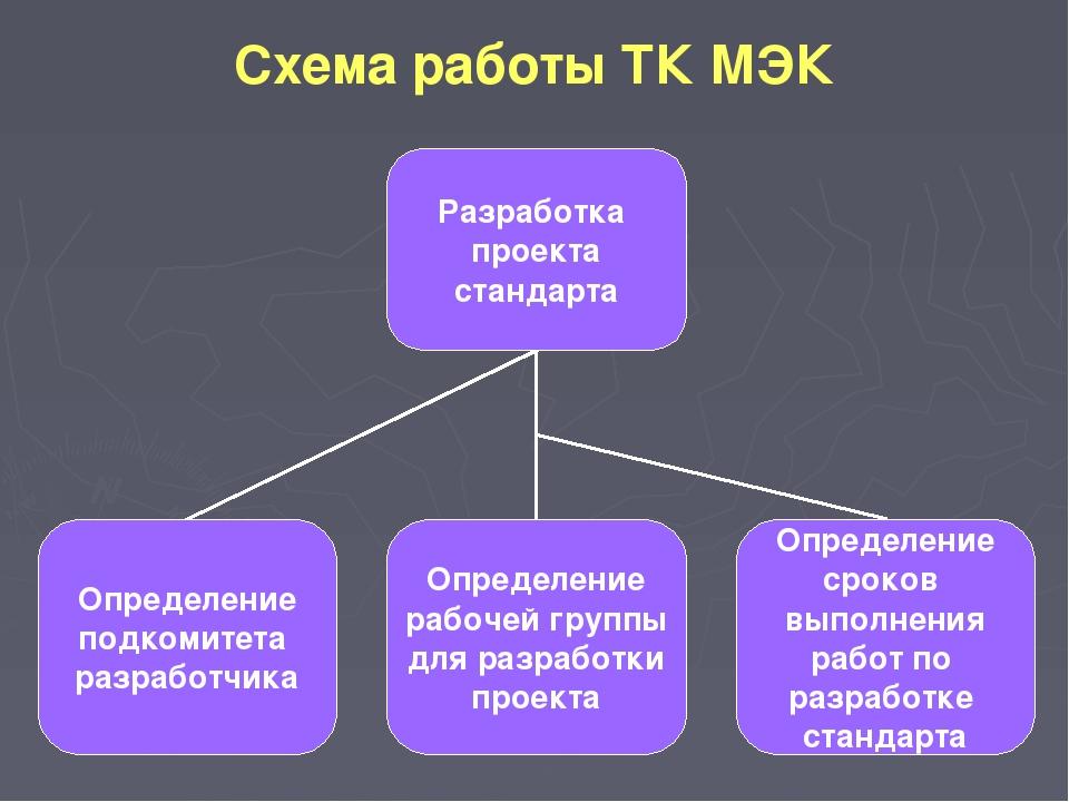 Схема работы ТК МЭК