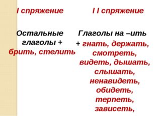 I спряжение I I спряжение Остальные глаголы + брить, стелить Глаголы на –ить