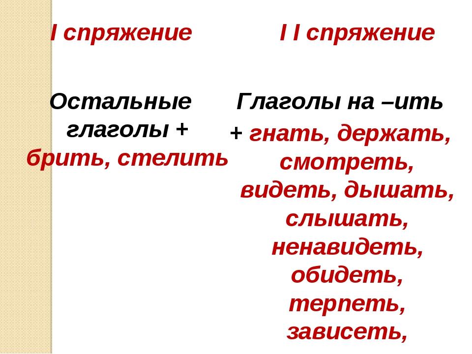 I спряжение I I спряжение Остальные глаголы + брить, стелить Глаголы на –ить...