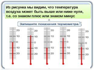 Из рисунка мы видим, что температура воздуха может быть выше или ниже нуля,